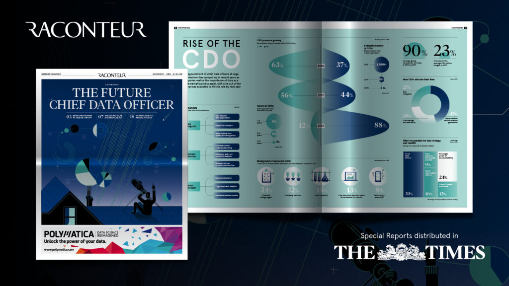 Future Chief Data Officer - Read the Report